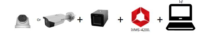Camera đo thân nhiệt