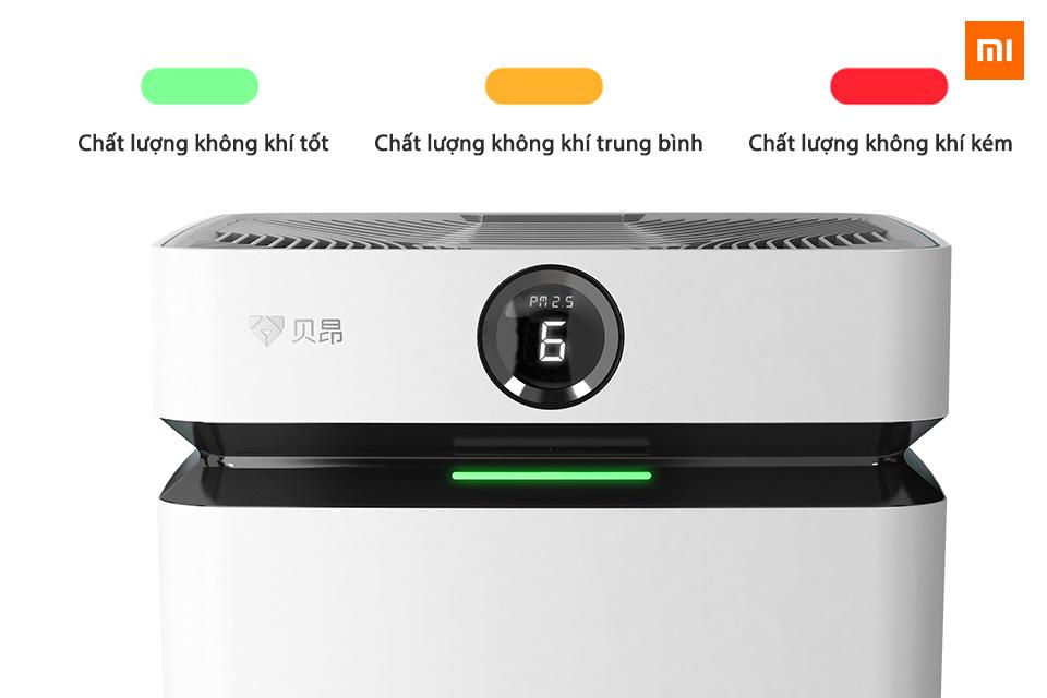 Máy lọc không khí Xiaomi KJ800F-X7(M) chính hãng giá rẻ