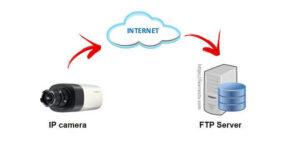 5 bước lưu trữ hình ảnh Camera IP qua giao thức FTP Server