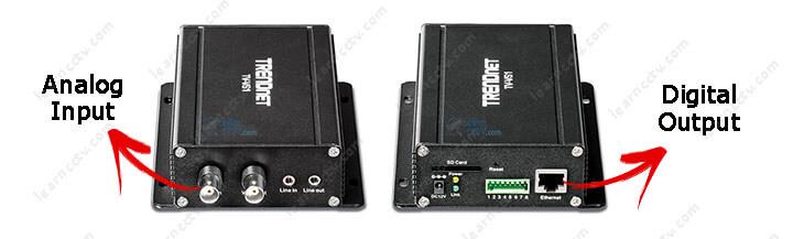 Bộ chuyển đổi tín hiệu cho camera analog